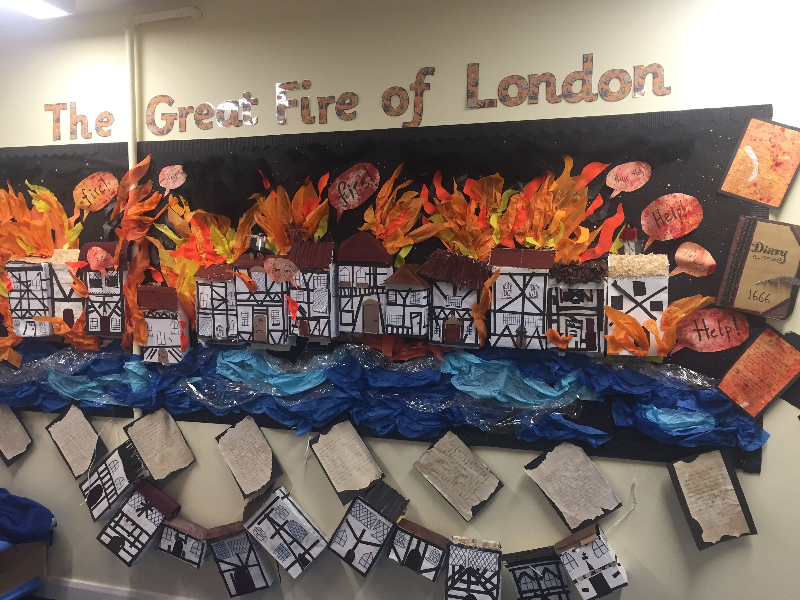Ks1 Great Fire Of London Gfol History
