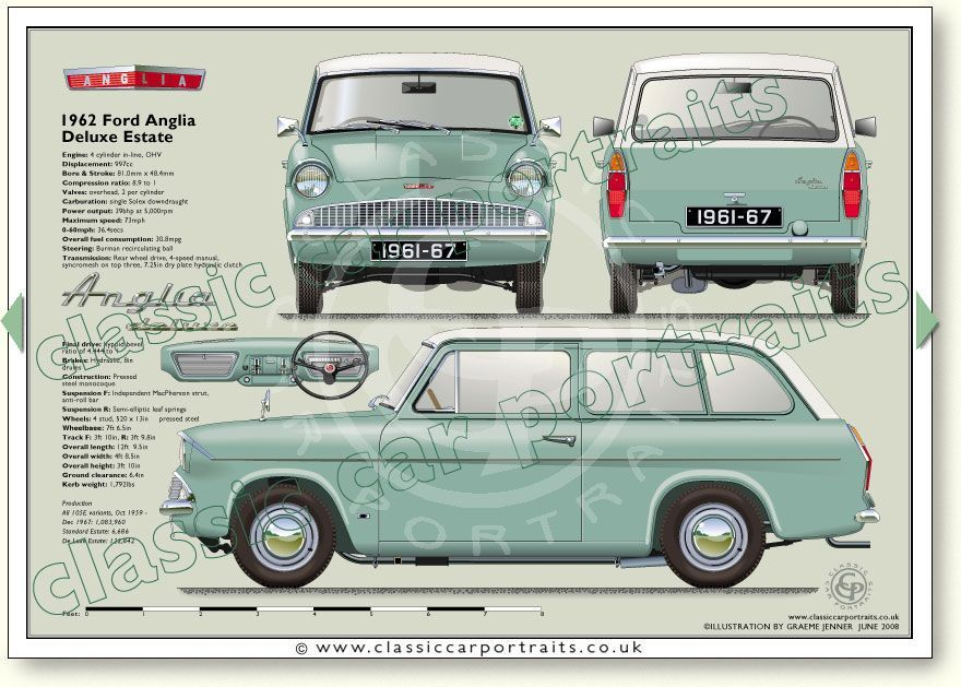 Ford Anglia 105e Estate 1959 67 Classic Car Portrait Print