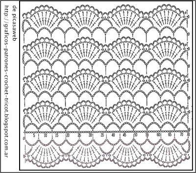 TEJIDOS A CROCHET - GANCHILLO - PATRONES: BUFANDAS | crochet stitch ...