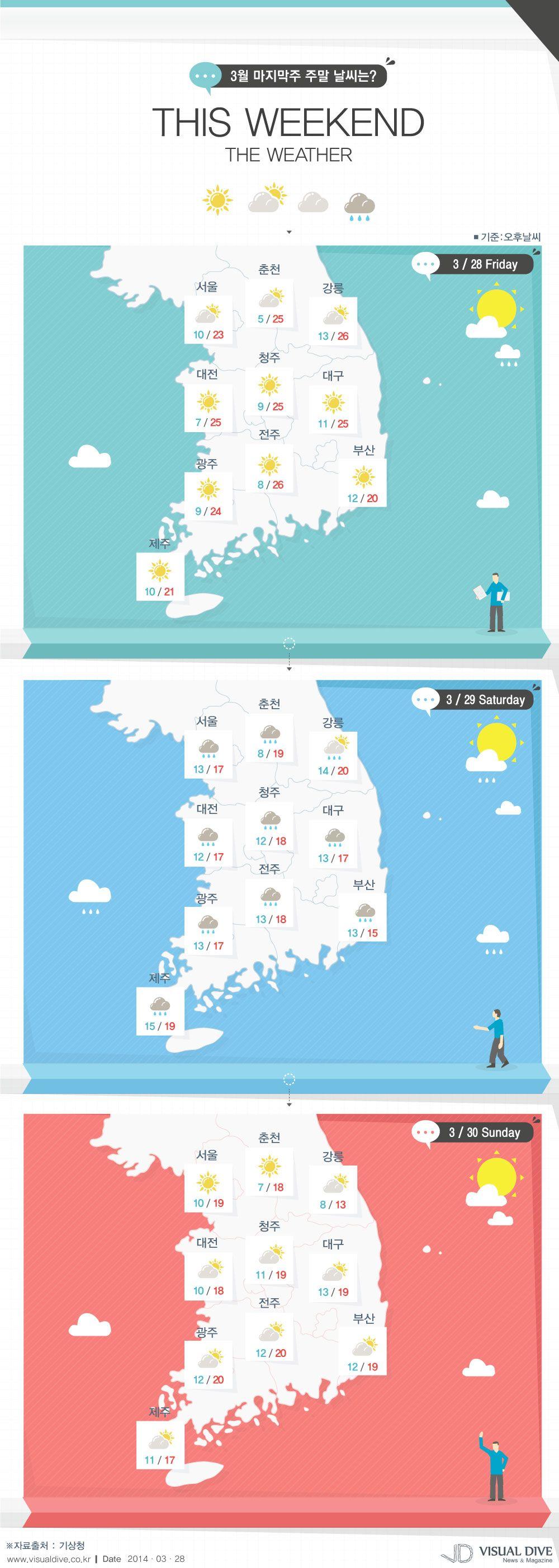 주말 날씨, 봄비 내린 후 따뜻한 봄 날씨 [인포그래픽] weather Infographic