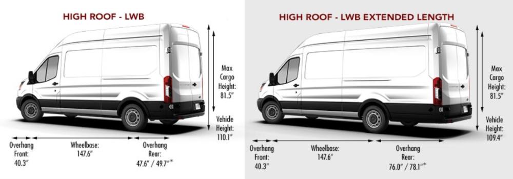 Ford Transit Cargo High Roof Cargo Van Ford Transit Cargo