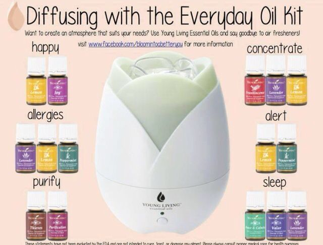 Young living oils diffusing combinations