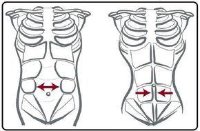 Rektusdiastase Übungen & Physiotherapie - ein Überblick #corepilates