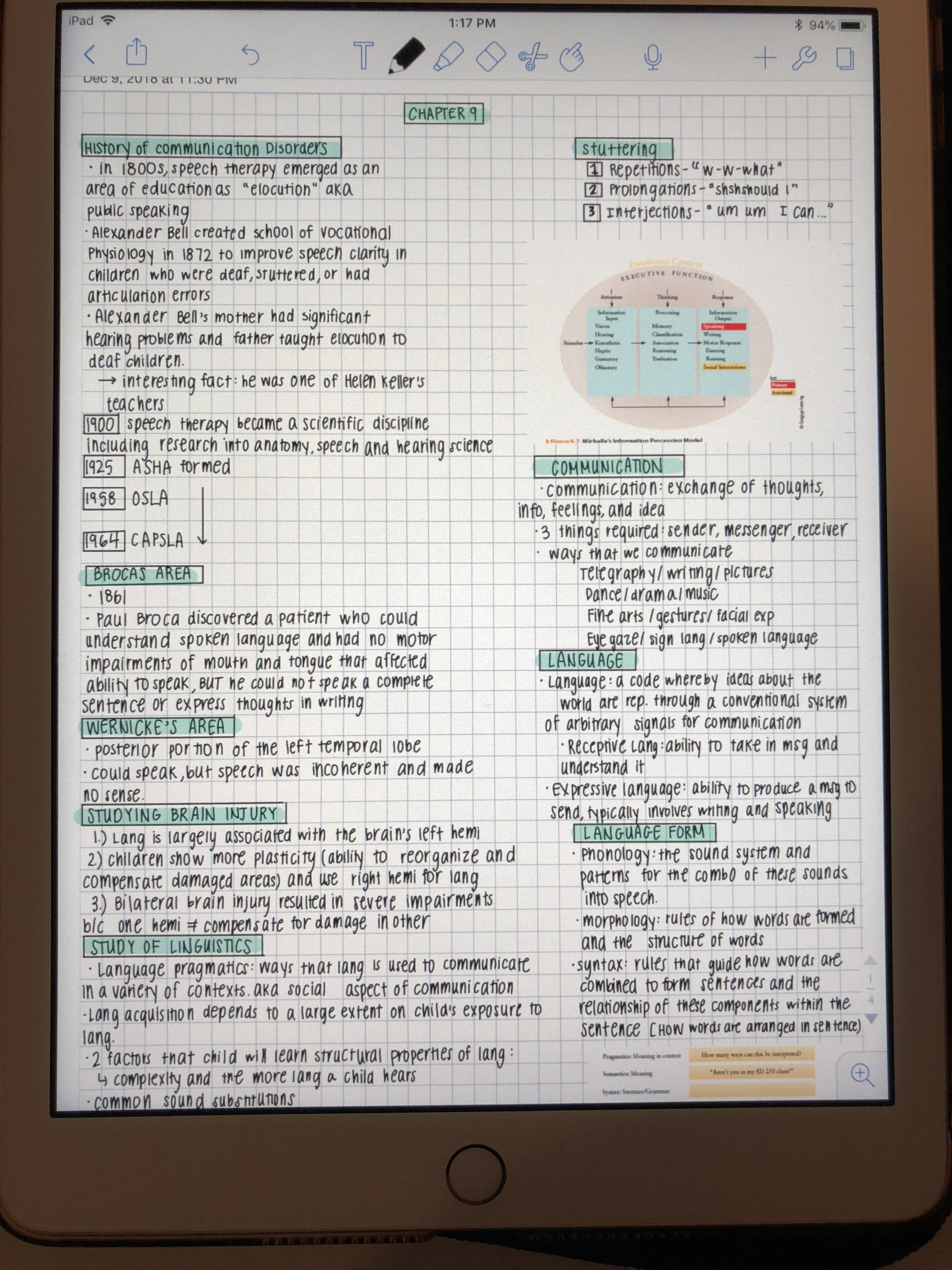 Pin On S C H O O L School Organization Notes Notes Inspiration Study Notes
