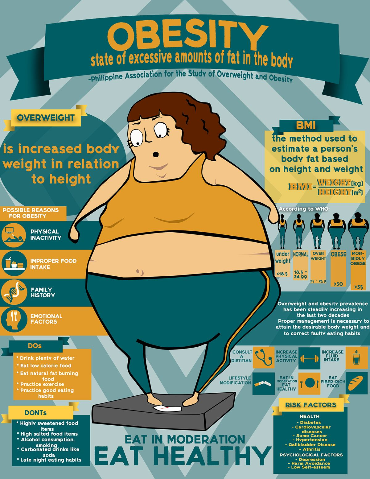 In adolescent obesity smoking mothers blame