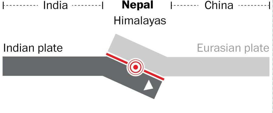 nepal's current earthquake