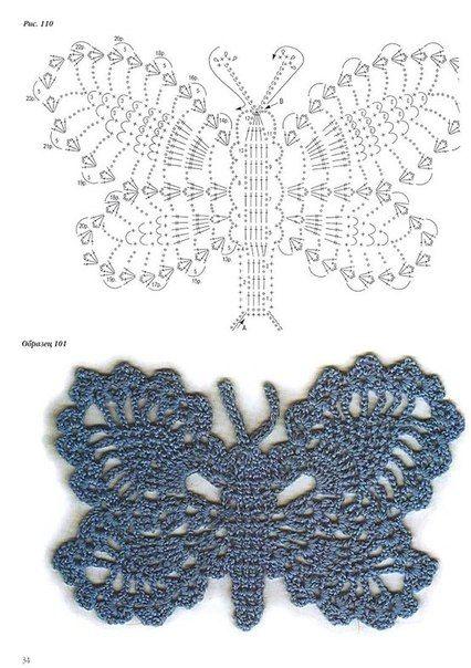 Mariposas tejidas crochet patrones | Crochet Butterfly | Pinterest ...