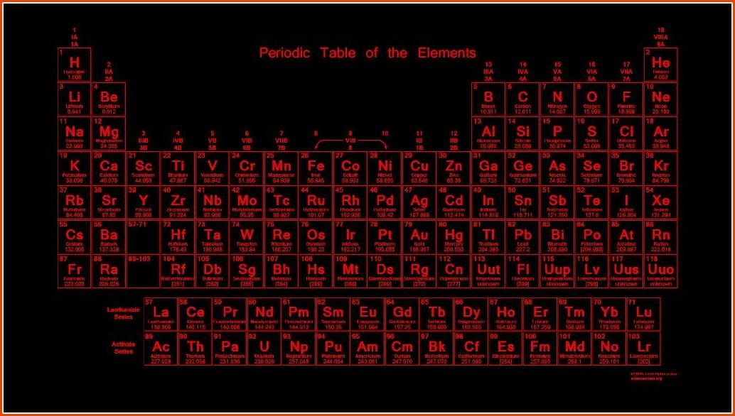 Periodic table wallpaper periodic table wallpaper pinterest this color periodic table shines neon red on a black background each tile contains the elements number symbol name and atomic weight urtaz Gallery