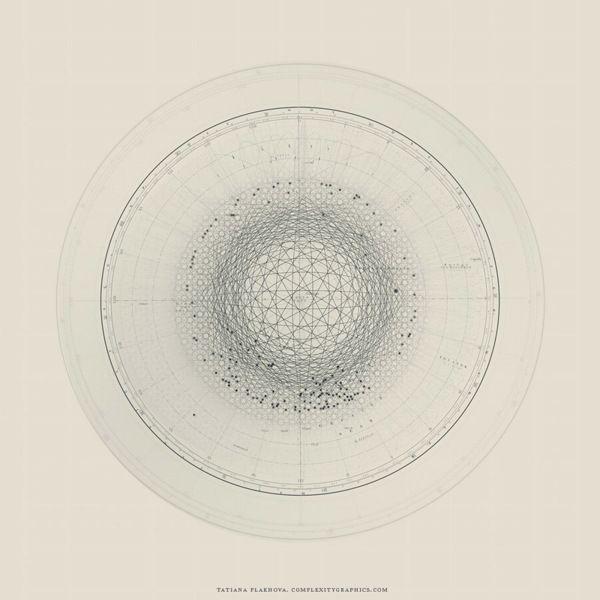 ORBITAL MECHANICS by Tatiana Plakhova, via Behance