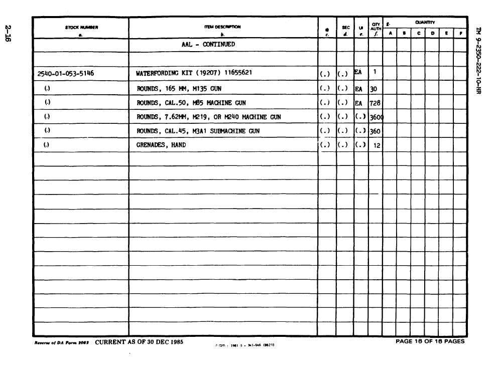 Da Form 3161 Fillable Army Hand Receipt Form 2062 Fillable Cover Sheet Template Fax Cover Sheet Form