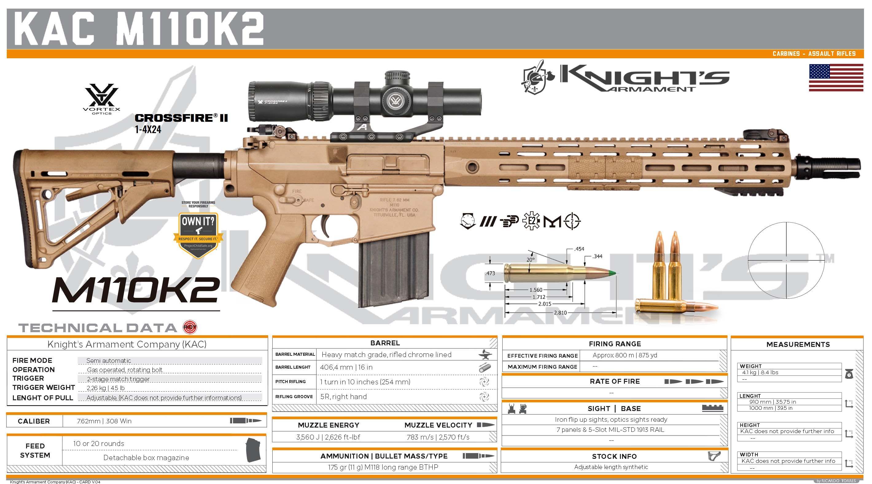 KAC M110K2 MLOK in 2020 Guns, Knights armament