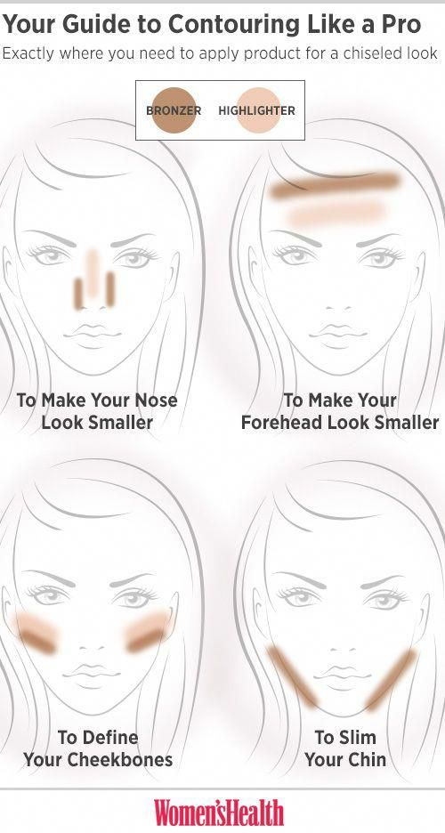 Easy reference guide to show you how to contour quickly like a pro - it shows you exactly where you need to apply the product for a chiseled look using only 2 products: bronzer & highlighter #tutorial...x #NailArt