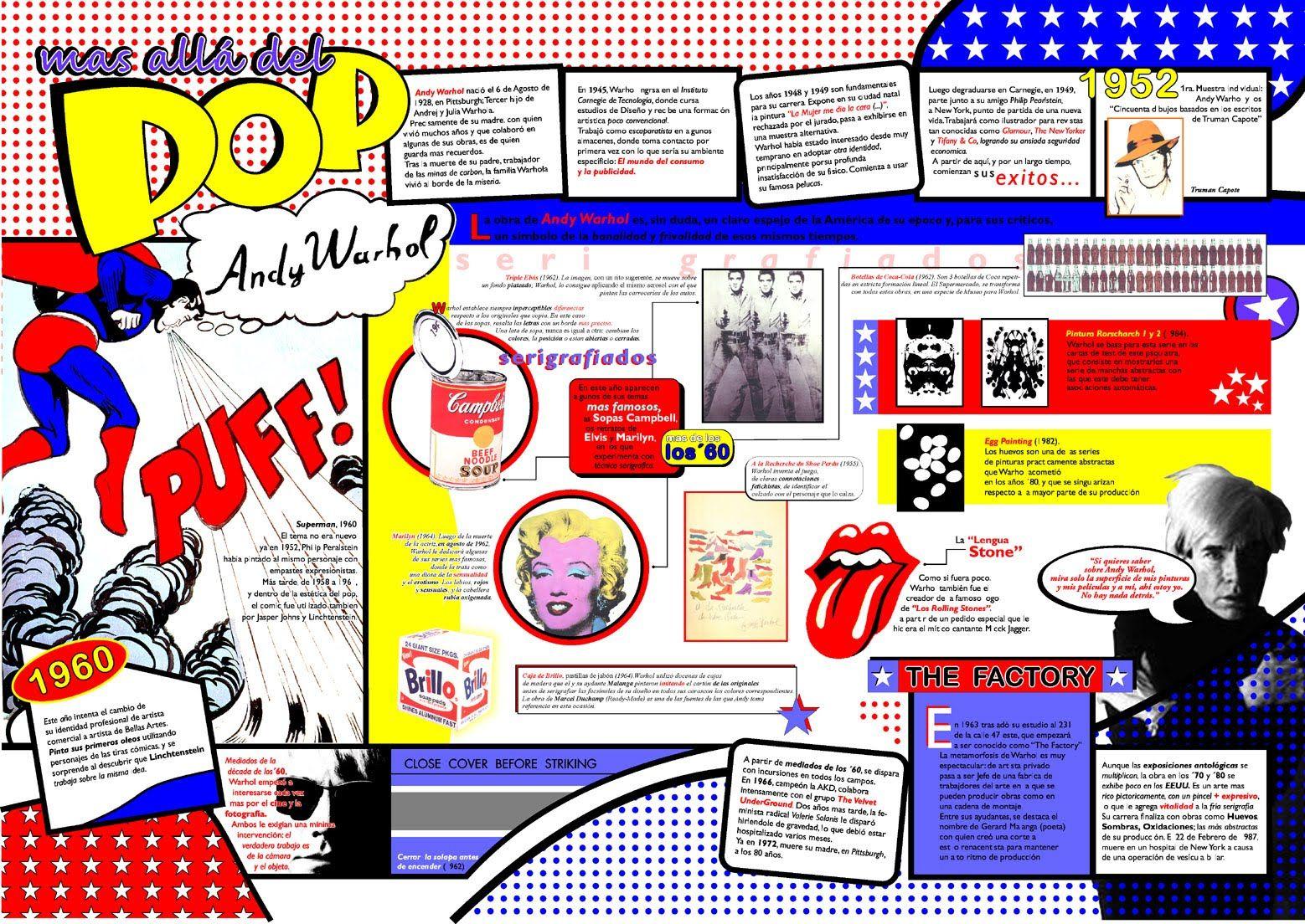 Image Result For Art History Worksheets Middle School