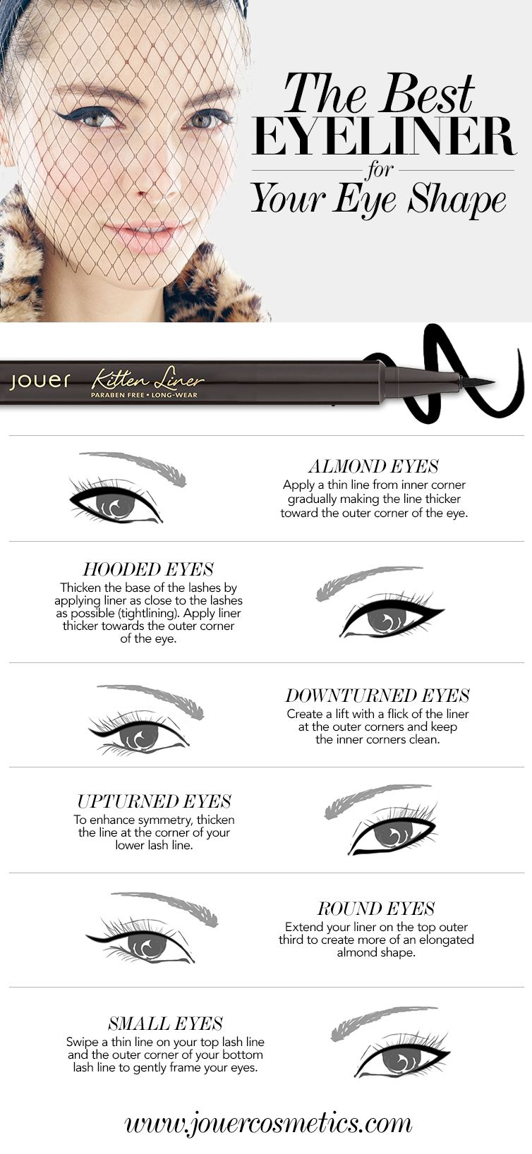 Find the best eyeliner technique for your eye shape with this find the best eyeliner technique for your eye shape with this helpful chart jouercosmetics geenschuldenfo Image collections