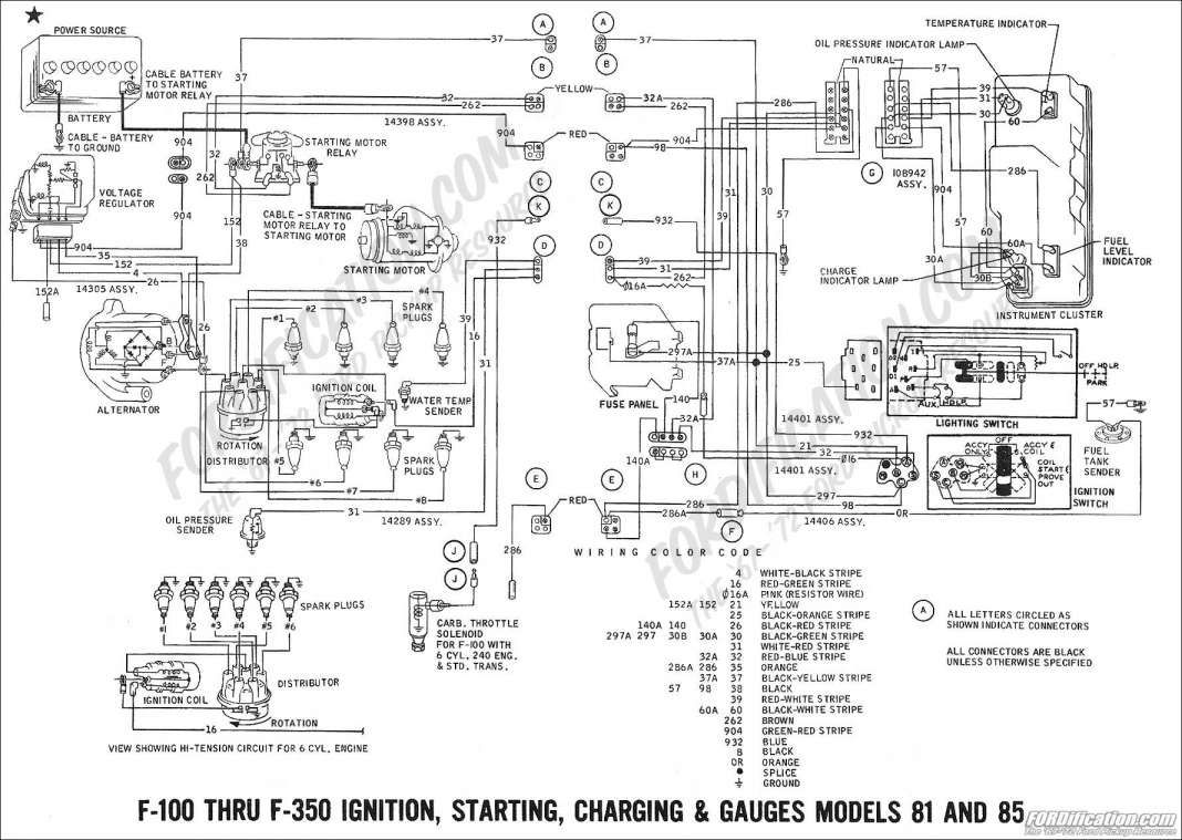 Ford Maverick Ignition Wiring