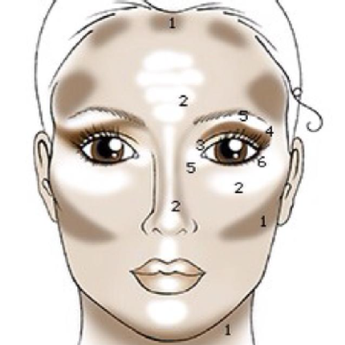 Everyone should know how to contour their face.   Makeup ...