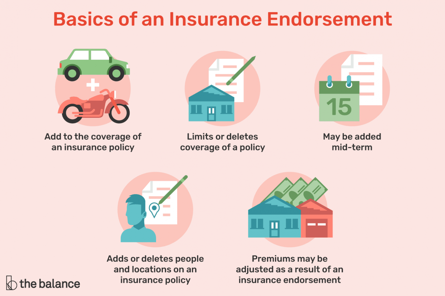 Seven Disadvantages Of Rider Insurance Policy Definition And How