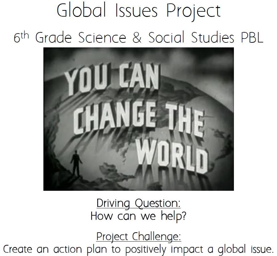 global issues research project