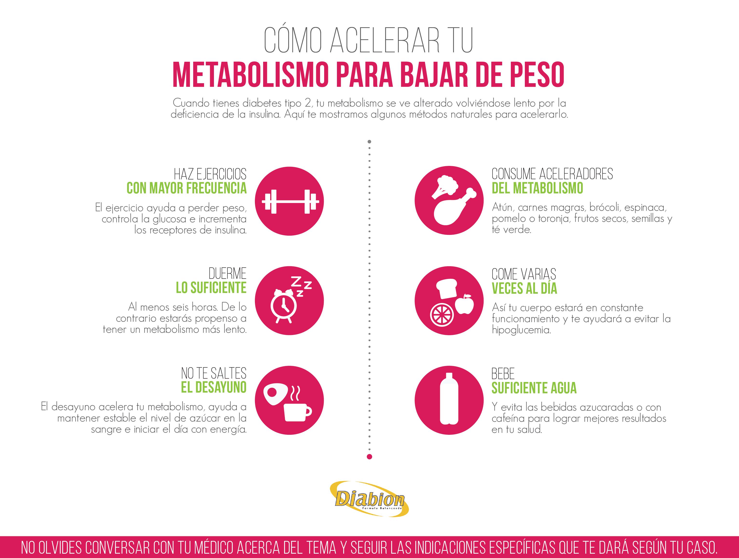 que se puede hacer para acelerar el metabolismo