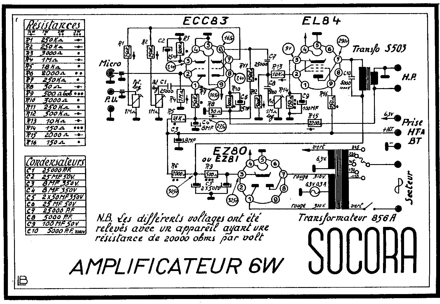 Sch6w 57
