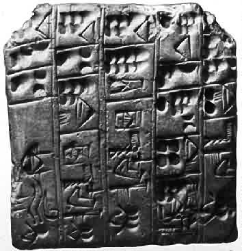 Fine Sumerian Clay Tablet Using Cuneiform C 2800 Bc An Early Home Interior And Landscaping Transignezvosmurscom