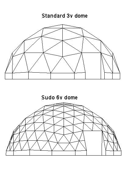 Pseudo frequency geodesic geometry explained