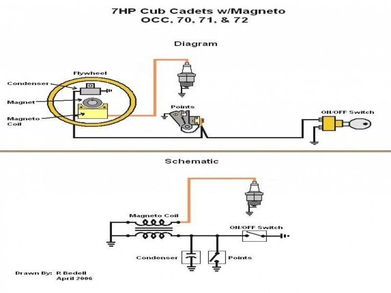 Cub Cadet 13ax90as056 Wiring Diagram