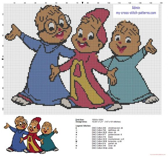 Alvin and the Chipmunks | Cross stitch other characters | Pinterest ...