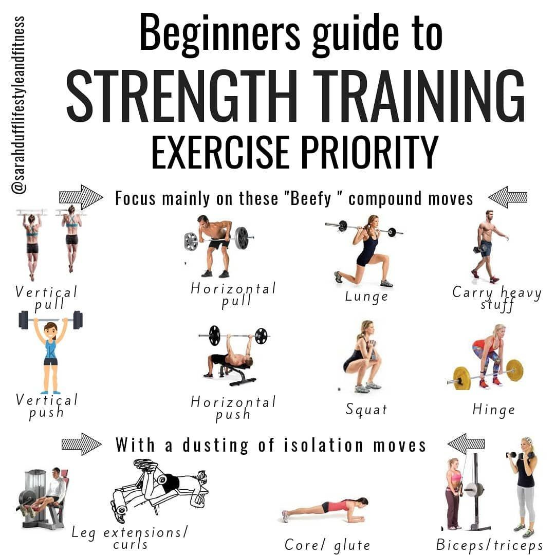 8 Weeks Workout Programme For Beginners #weighttraining