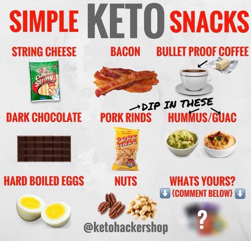 snack para dieta keto