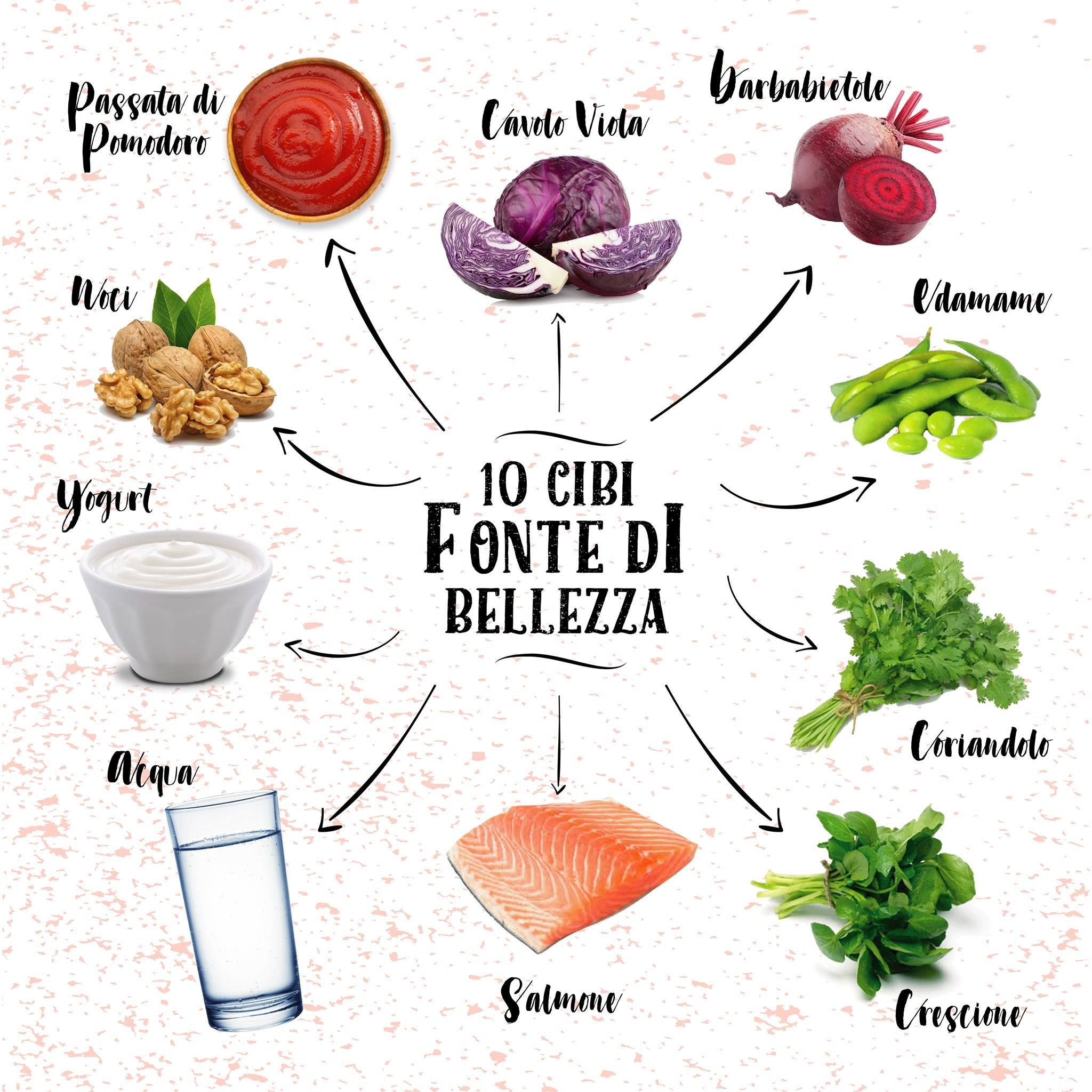 Abitudini Alimentari Per Una Pelle Perfetta Ricette Per Mangiare Sano Idee Per Mangiare Sano Consigli Per La Dieta