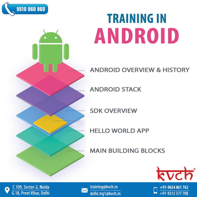 Take your coding skills to the next level. KVCH offering 6