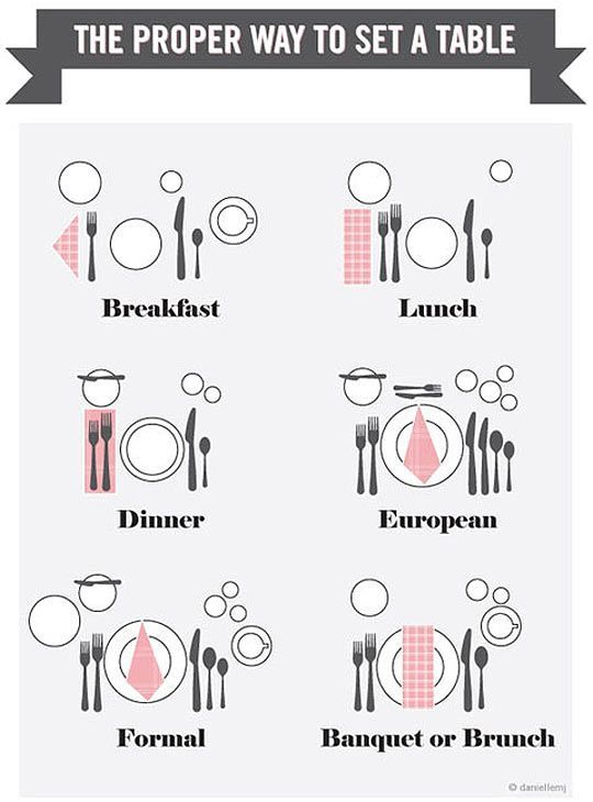 The Correct Way To Set A Table  sc 1 st  Pinterest & Correct Way To Set A Table