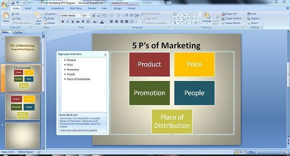 How To Create The Perfect Ps Of Marketing Powerpoint Diagram
