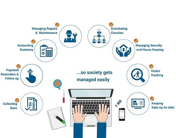 Cooperative Society Software Company Cooperative Society Banking Software Society