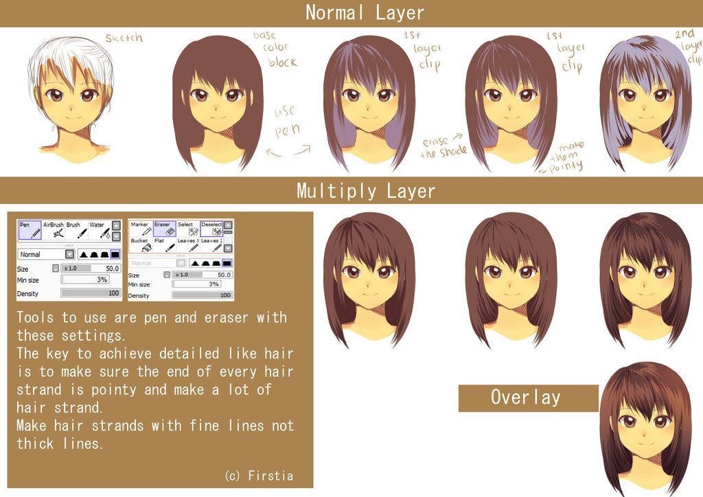 Hair Cell Shading Tutorial By Littledragongirl93 D6cnzai Jpg 1024 724 Hair Color Tutorial Manga Hair Coloring Tutorial