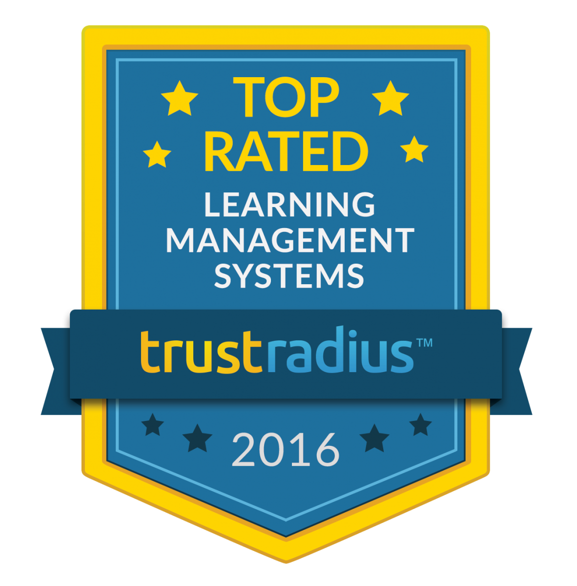 An Award for Us is an Award for You—Schoology Named a 2016