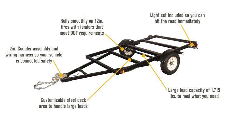 heavy duty utility trailer wiring harness house wiring diagram rh maxturner co