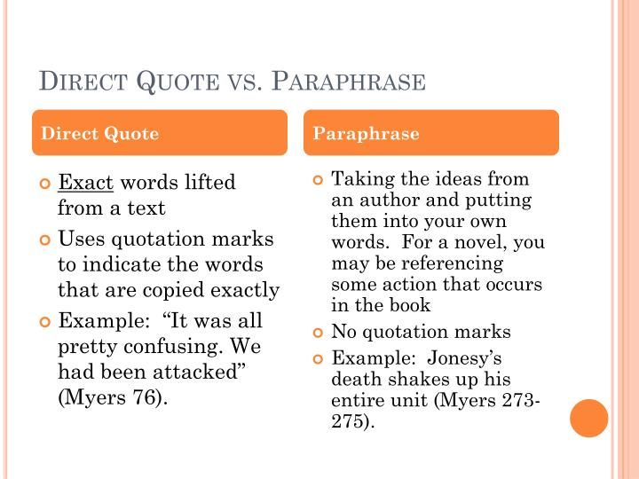 Direct Quote V Paraphrase Indirect Be An Example Quotes Of Paraphrasing Plagiarism