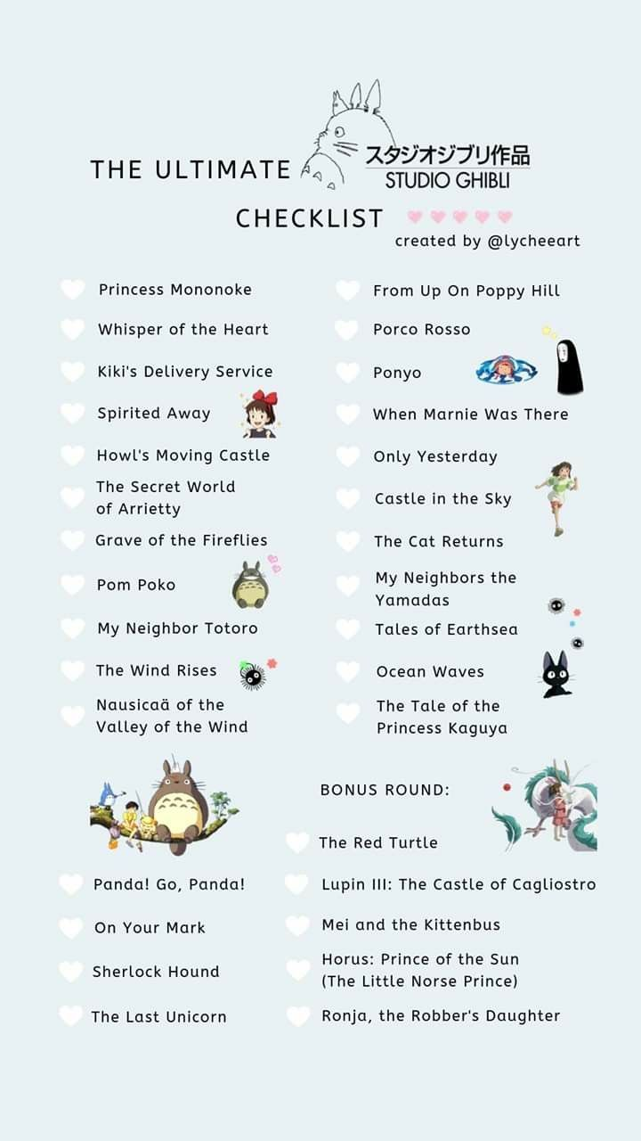 Photo of studio ghibli checklist – Welcome to Blog