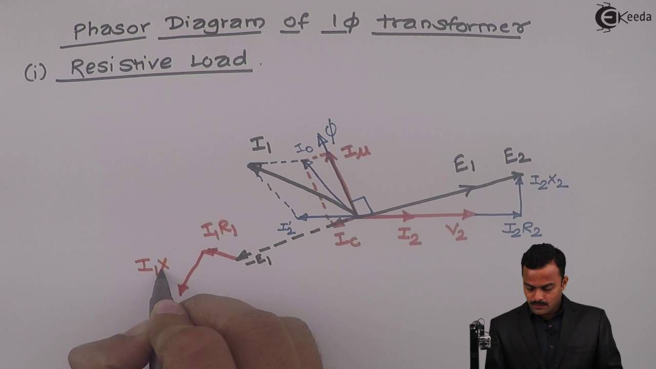 learn single phase transformer online   transformer phasor diagram (resi