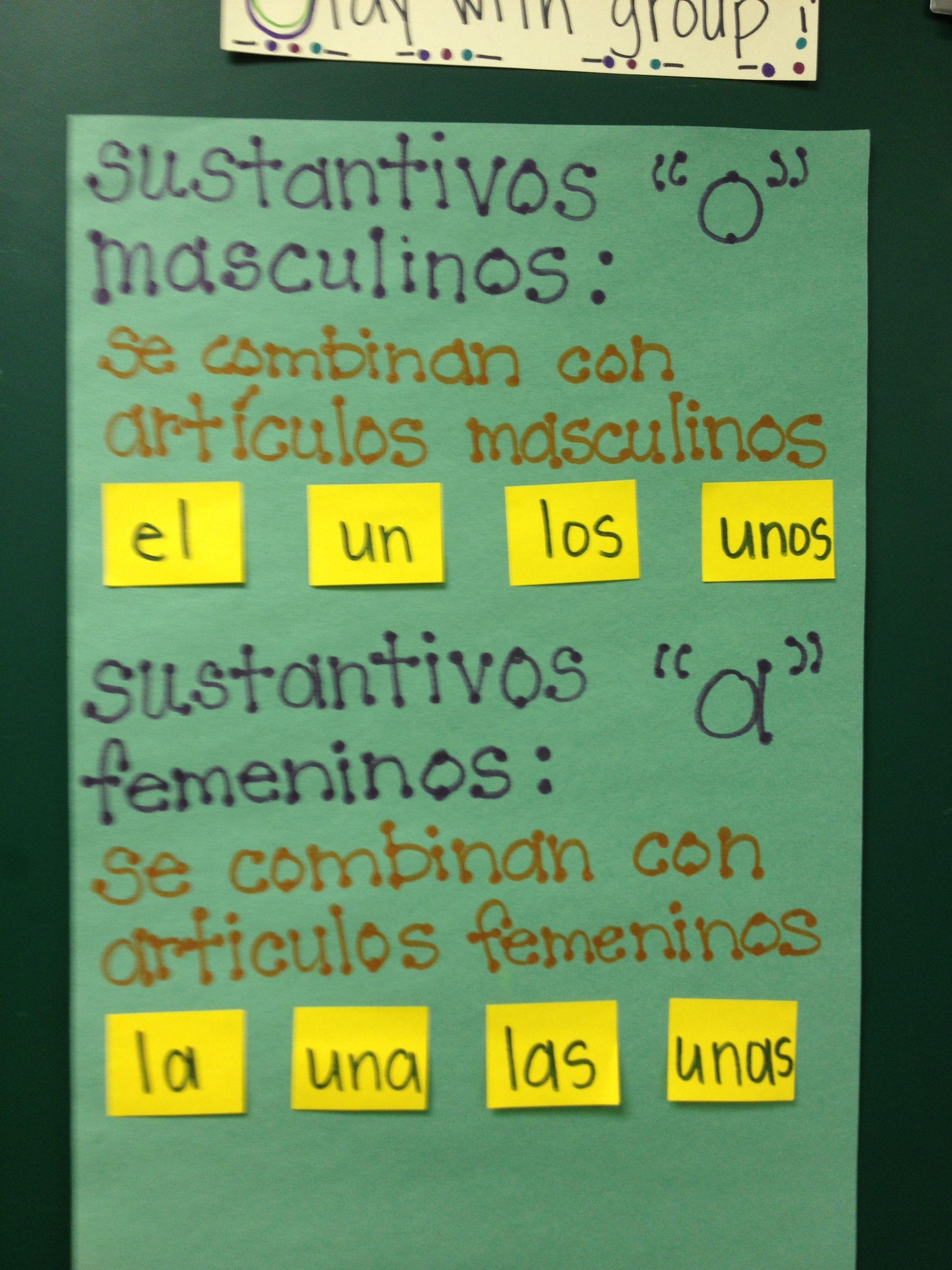 Basic Spanish Language Spanish Anchor Chart Spanish Anchor