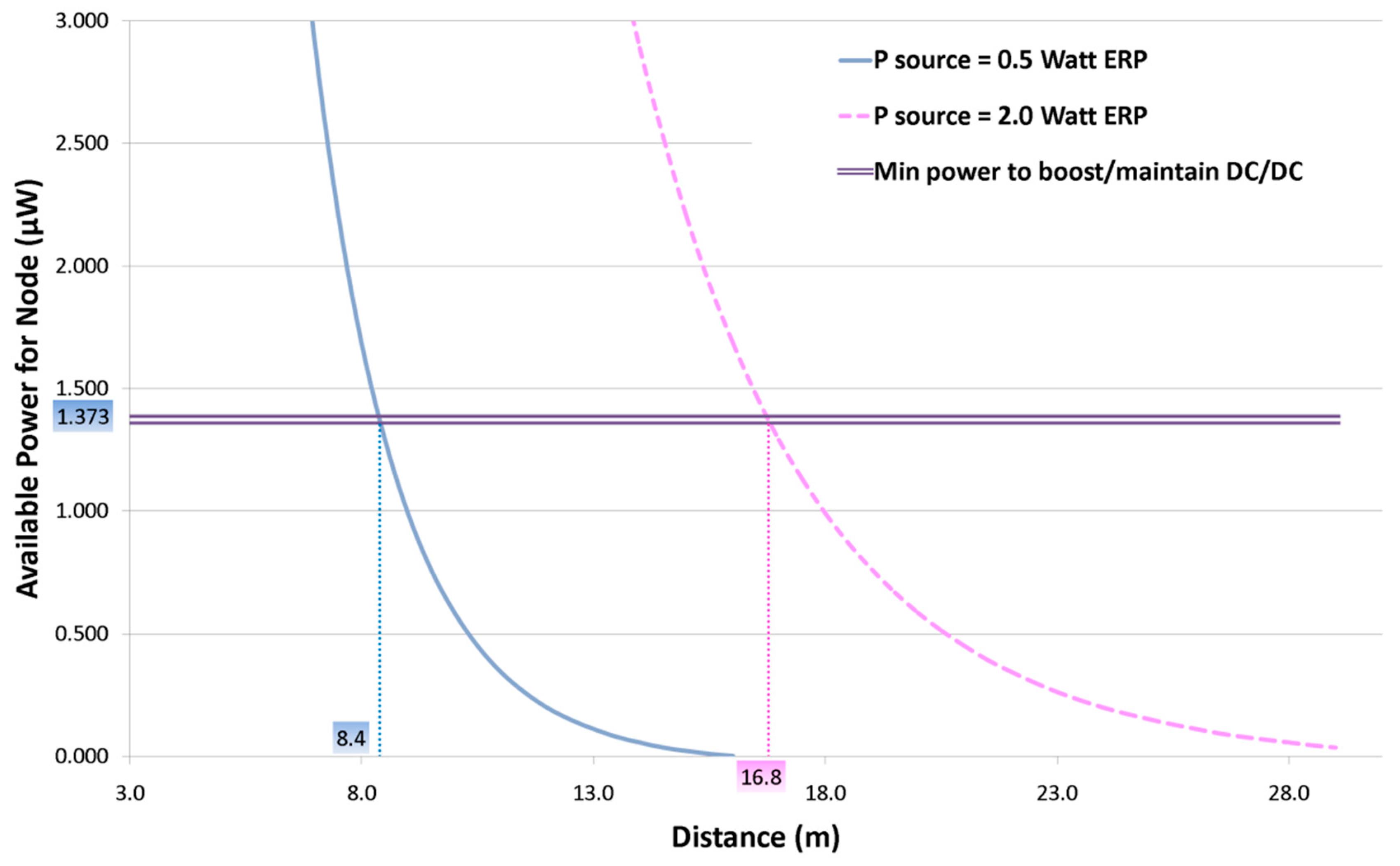 33 Simple Data Flow Diagram Visio For You , https