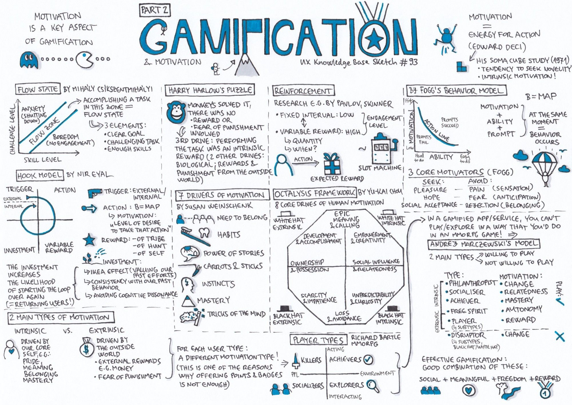 Gamification Part 2 Ux Knowledge Base Sketch Education Management A Decision Theoretic Approach For Interface Agent Development Phd Dissertation