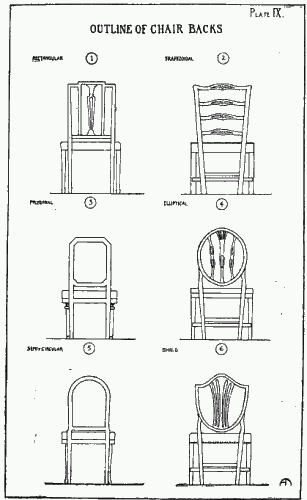 Chair Back Outline Chair Furniture Chair Backs