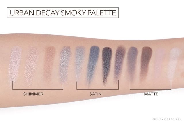 Naked Smoky Eyeshadow Palette by Urban Decay #7