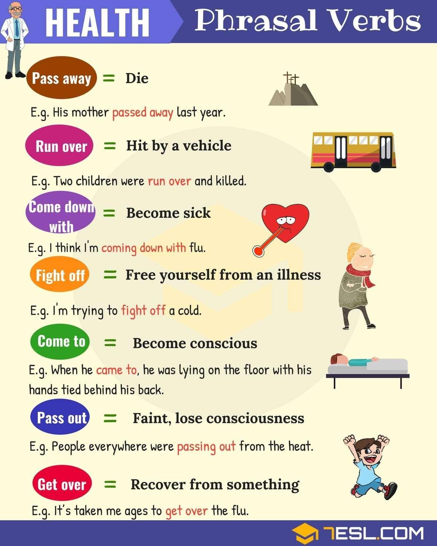 Easy Ways To Learn Phrasal Verbs In English Eslbuzz Learning English English Verbs Learn English English Language Learning [ 1500 x 1200 Pixel ]