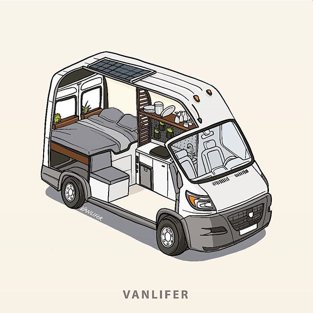"It's the start of fleet season here at VLC! Santa and our buddies over at @nativecampervans are dropping off a pretty big delivery in the next few weeks… Stay tuned, we think you'll like what's around the corner. (Hint: they're vans). ⠀ ⠀ ⠀ ⠀ ft. Vanis Joplin the 136"" Promaster for @nativecampervans ⠀ ⠀ ⠀ ⠀ ⠀ 🎨:@van.lifer⠀ 🚐:@nativecampervans⠀ 🛠:@vanlifecustoms⠀ ⠀ ⠀ ⠀ ⠀ ⠀ ⠀ ⠀ ⠀ ⠀ ⠀ #vanlifecustoms #vanlife #nativevanlife #vanlifediaries #vanlifers #projectvanlife #homeiswhereyouparkit #optout"