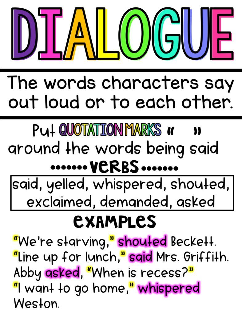 Teaching Dialogue And Point Of View With Images Teaching