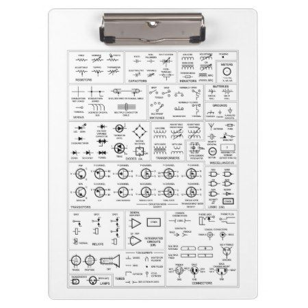 Ohm S Law Resistor Color Code Circuit Symbols Clipboard Zazzle Com Ohms Law Color Coding Personalized Clipboards